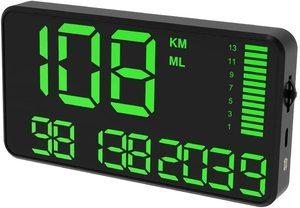 Top 10 Best GPS Speedometers in 2021 Reviews