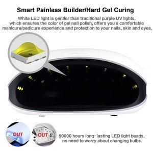 1. SUNUV 48W UV LED Nail Dryer